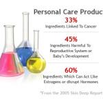 Gangguan Hormon Kesuburan Akibat Zat Kimia pada Produk Sehari-hari